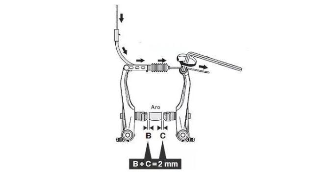 Serrez à l'aide de la vis le cable de frein