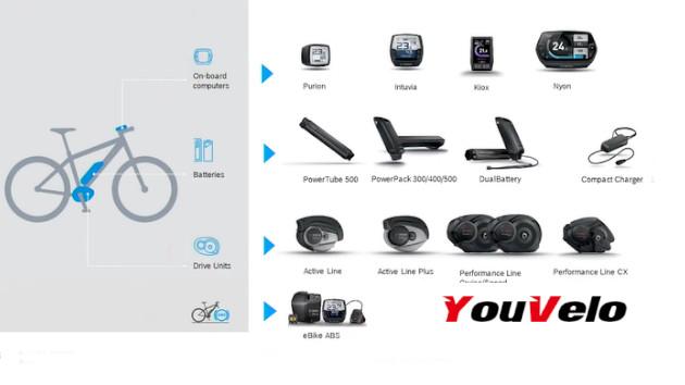 Faites des mises à jour régulièrement sur votre vélo électrique équippé d'un moteur Bosch